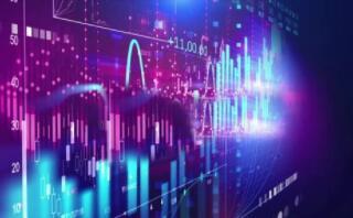交控科技:拟推166.49万股限制性股票激励计划